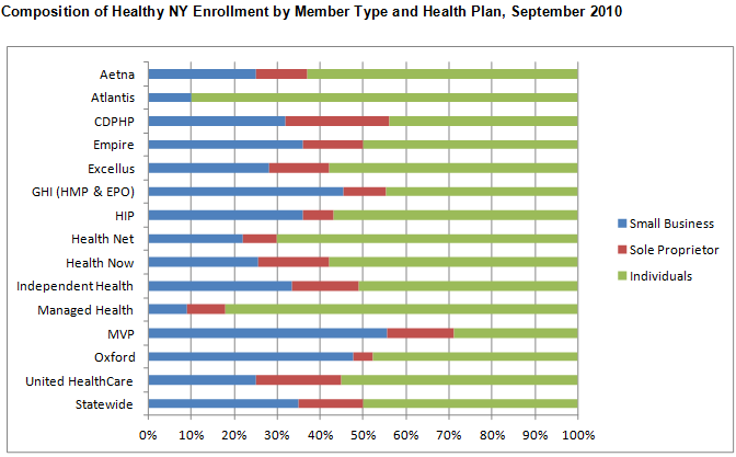 healthy ny health insurance